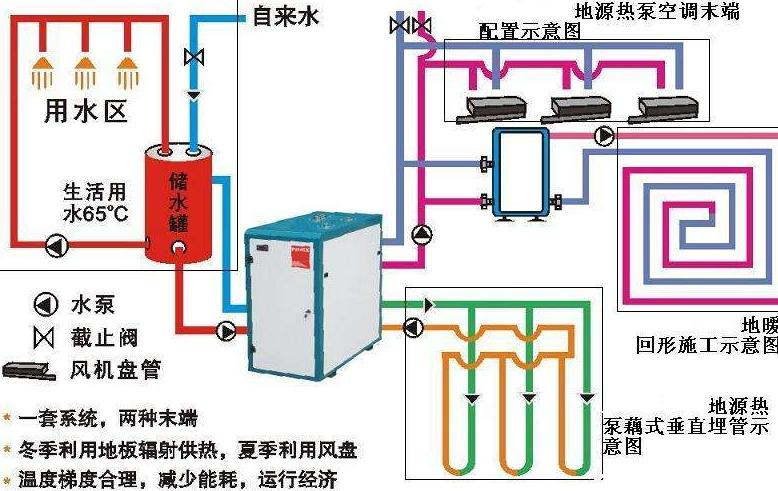 中央热水系统原理图