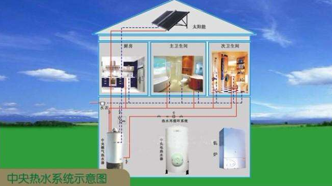 中央热水系统示意图2